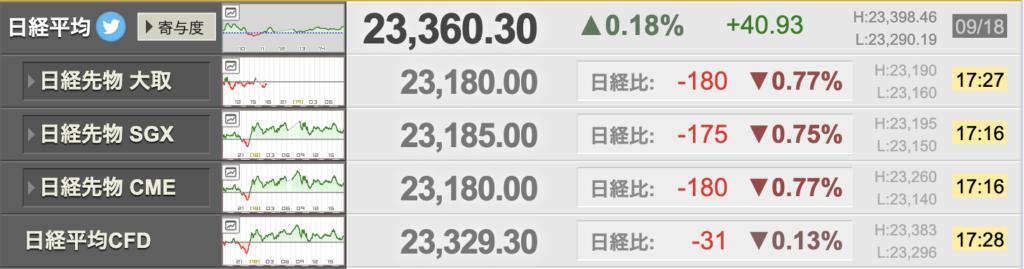 Cme リアルタイム sgx 日経 先物 225 日経225先物トレード研究会 (リアルタイムチャート)